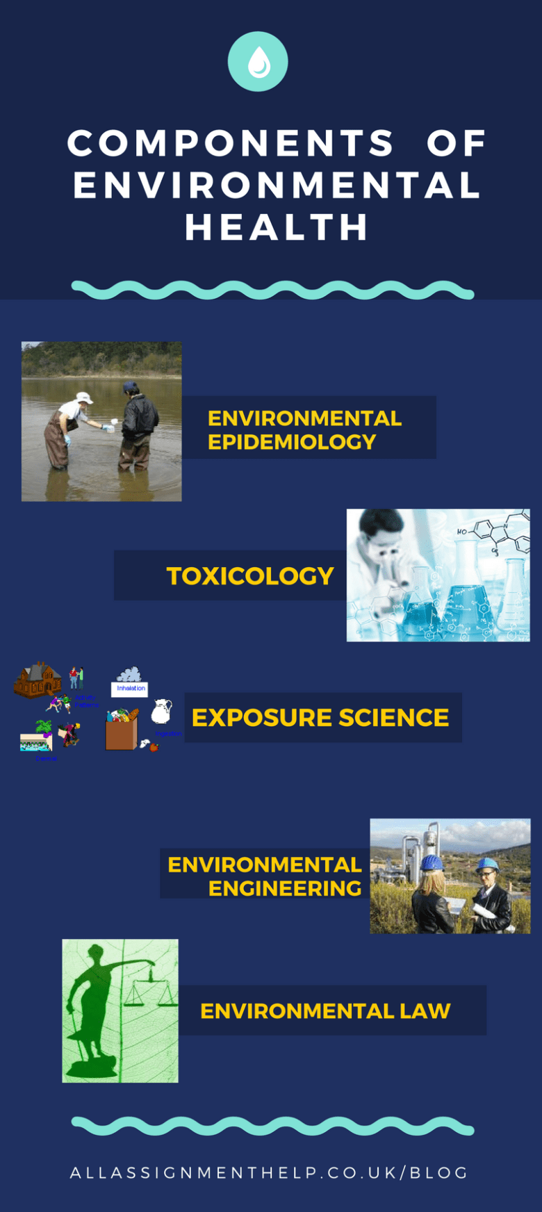 environmental-health-1