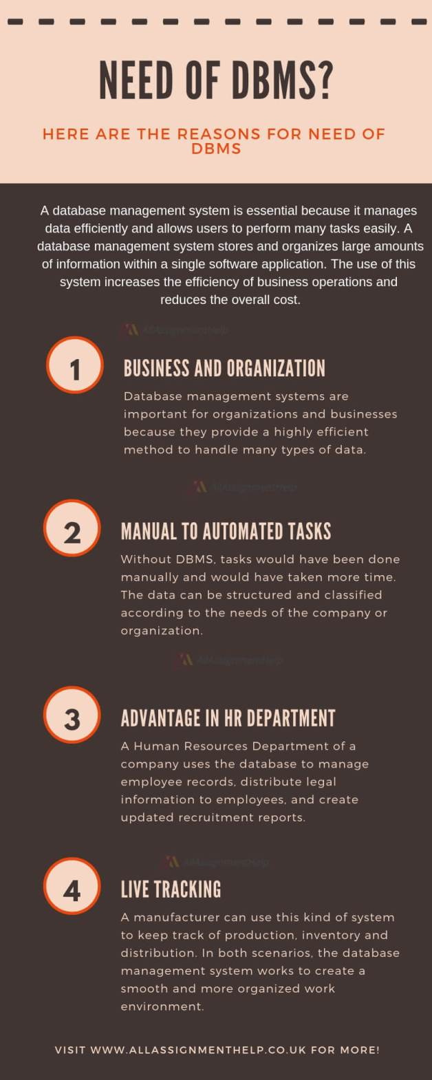 WHAT IS THE NEED OF DATABASE MANAGEMENT SYSTEM