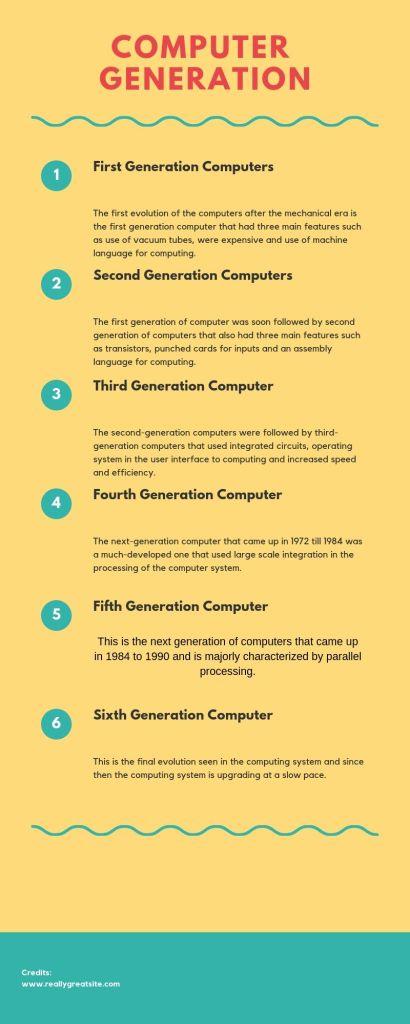 Computer-Generation