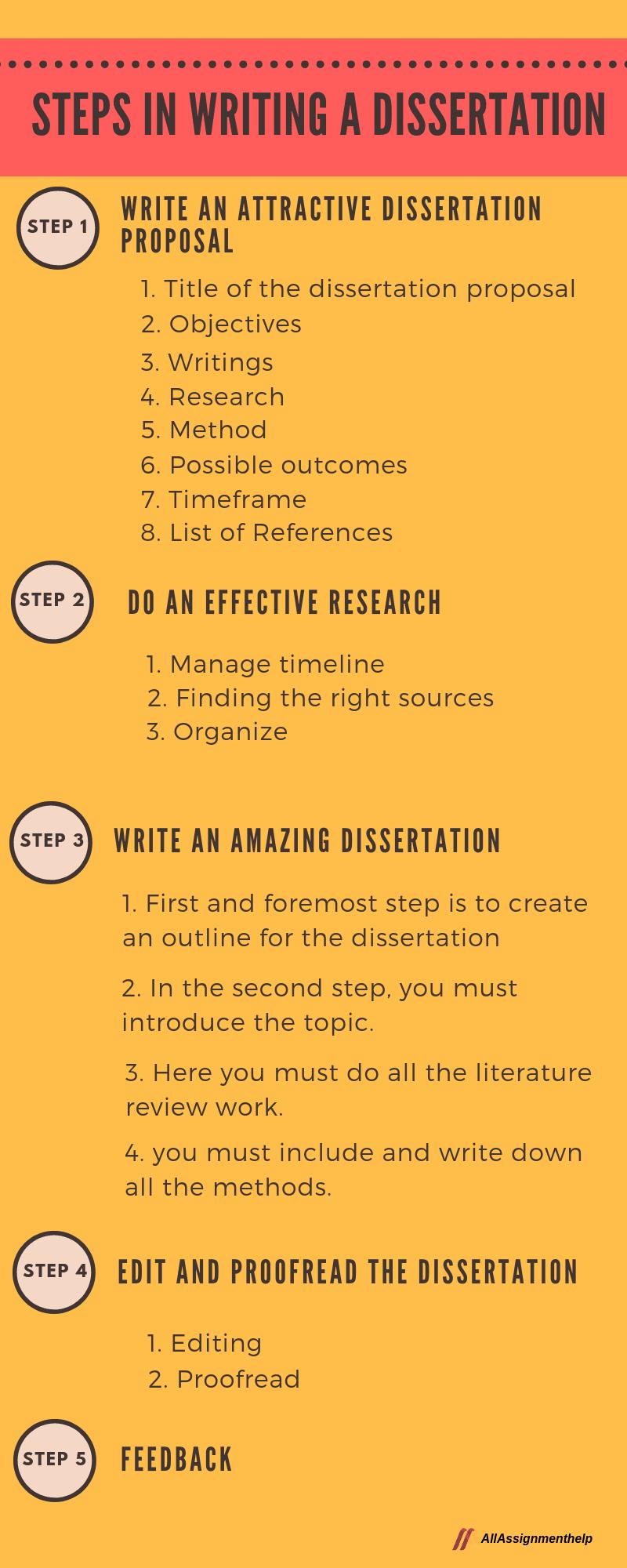 Essay grammar check online