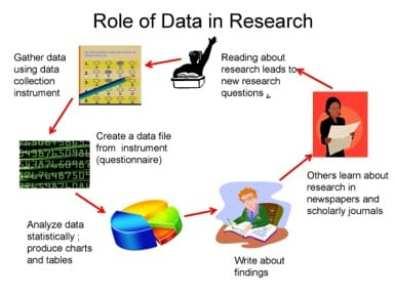 qualitative-data-analysis