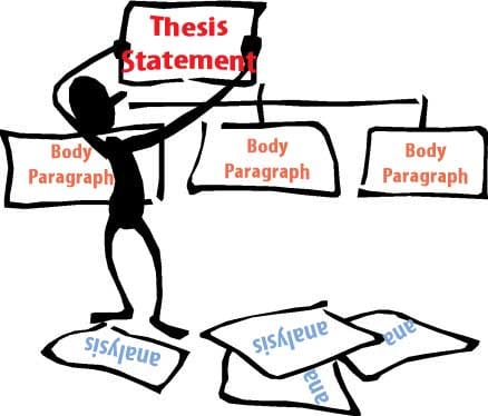 short-essay-analysis