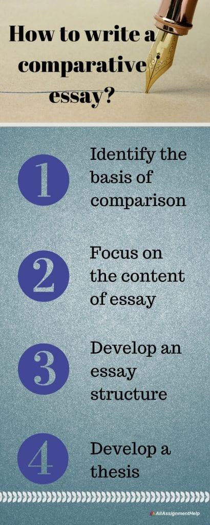 how=to=write-a-comparative-essay
