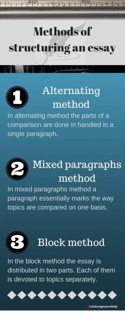 how-to-write-a-comparative-essay
