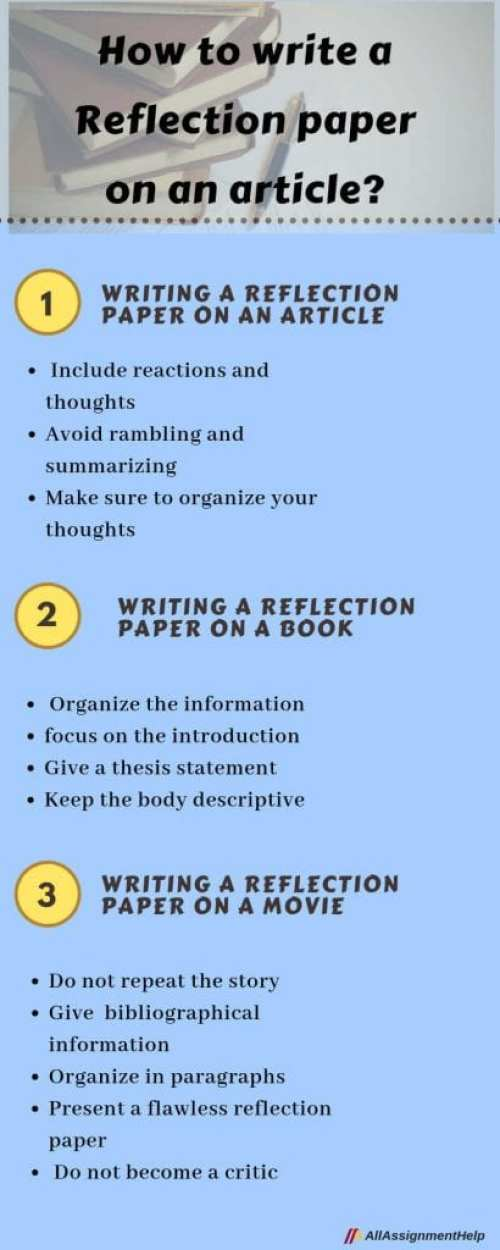 how-to-write-a-reflection