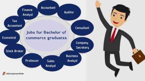 bachelor-of-commerce