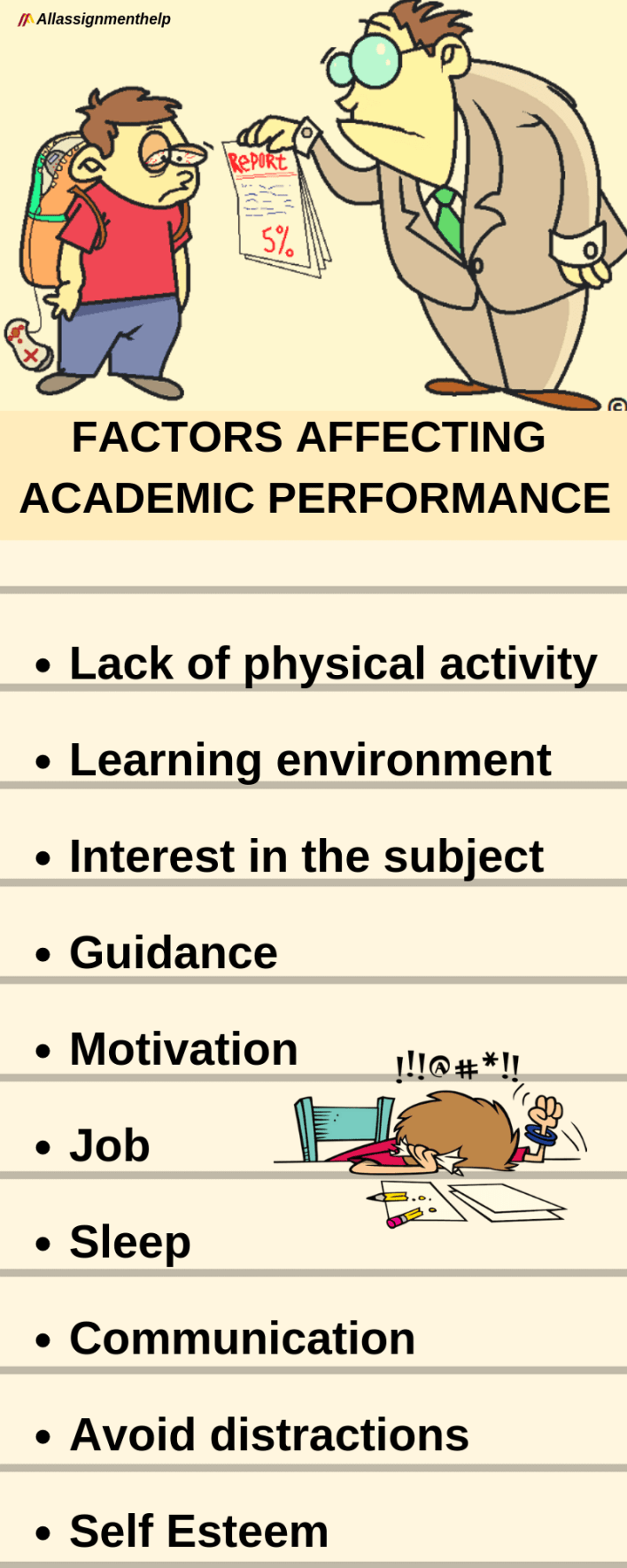 Factors affecting academic performance