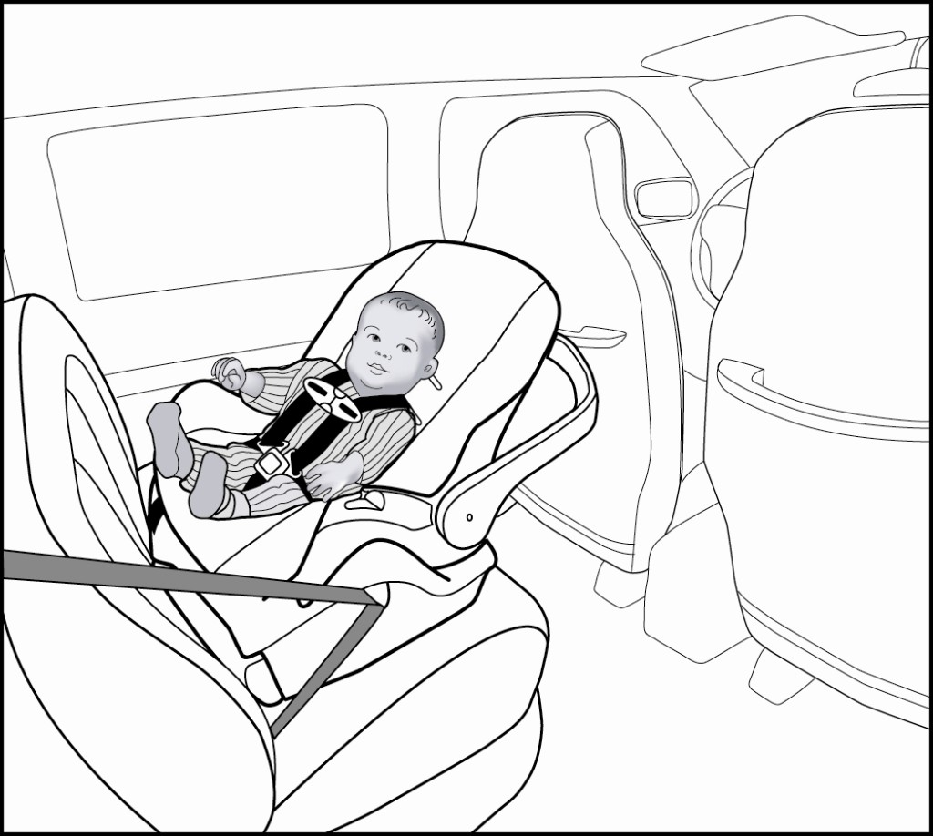 Choosing The Correct Car Seat