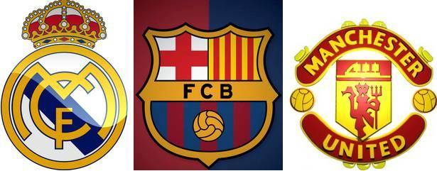 Richest Football Clubs Banner