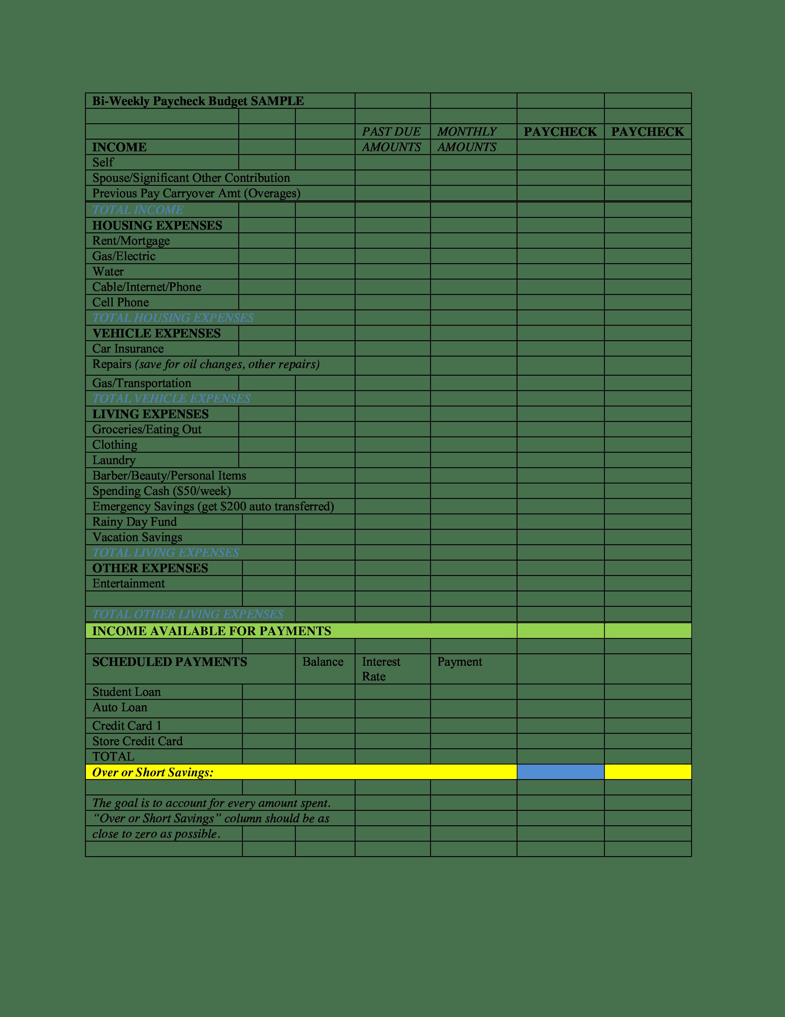 Bi Weekly Paycheck Budget