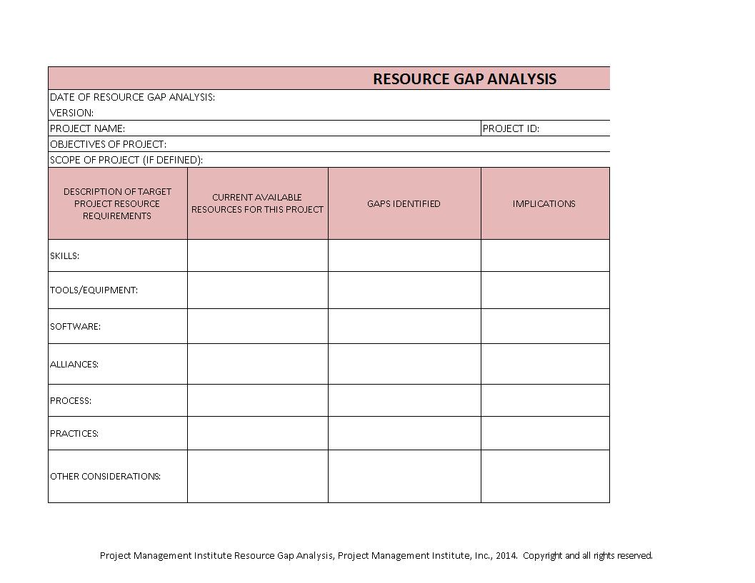 Gap Worksheet