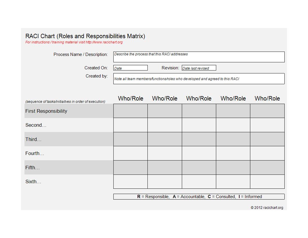 Raci Chart Excel Worksheet