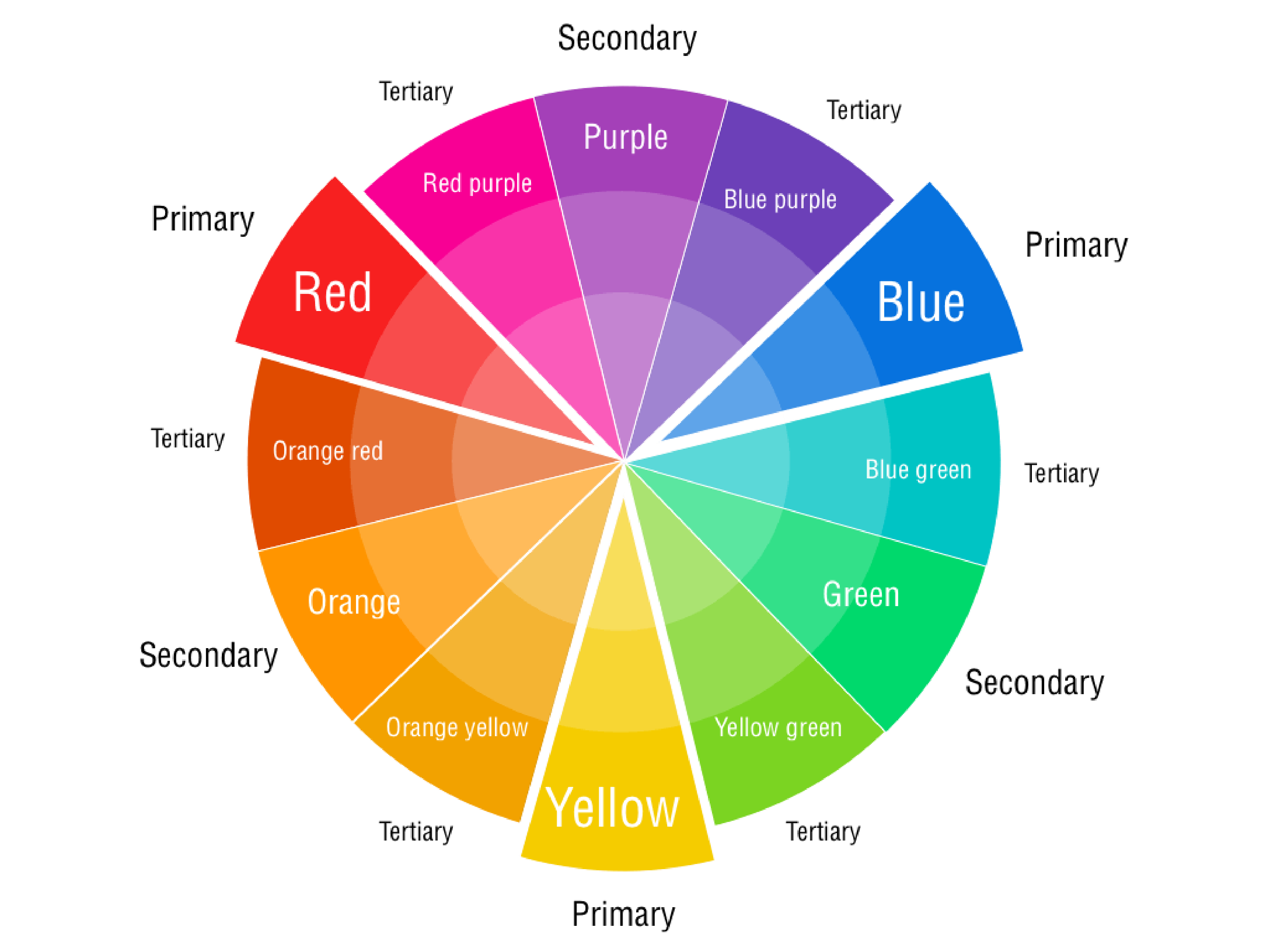 Printable Color Wheel Chart