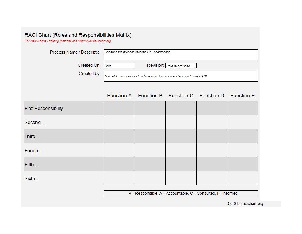 Raci Chart Worksheet Template