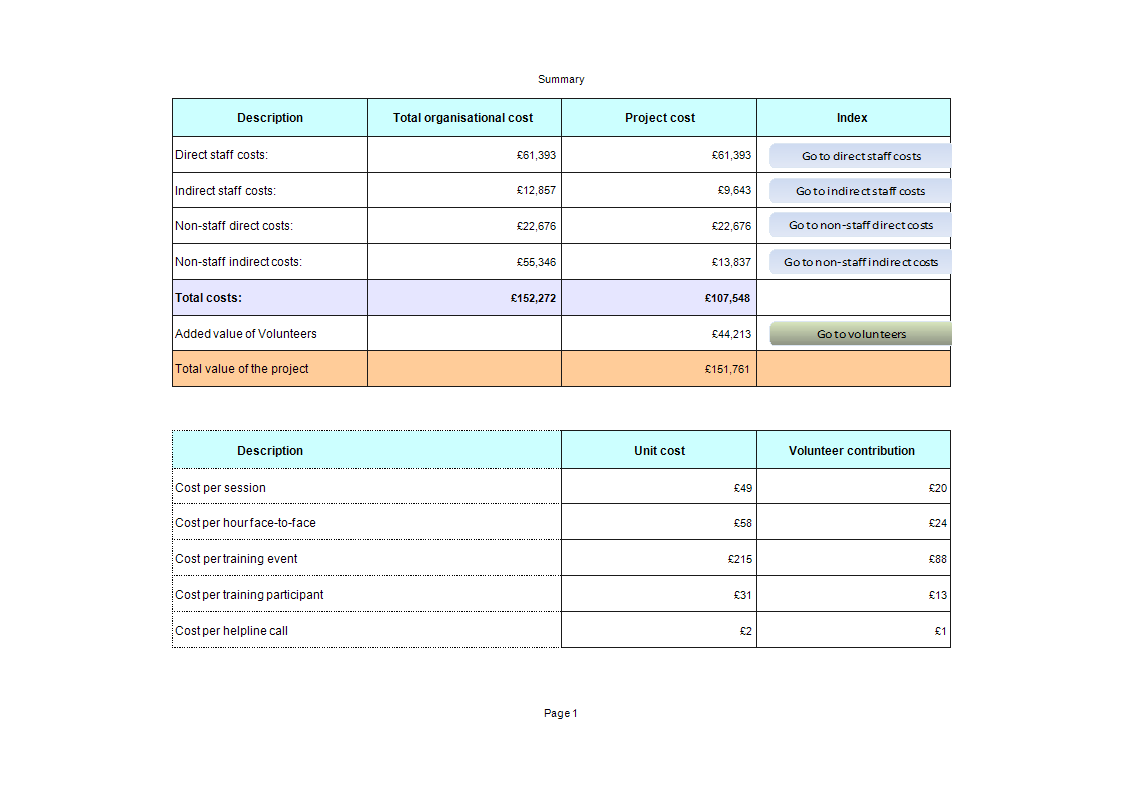 Cost Benefitysis Excel Template