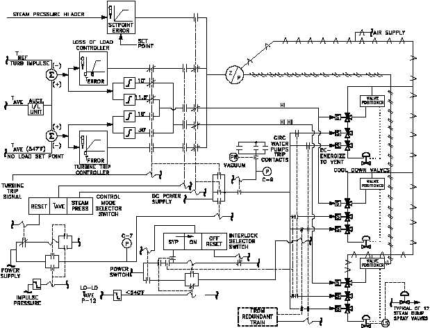piping-and-instrumentation-diagram-design-pid-services-for