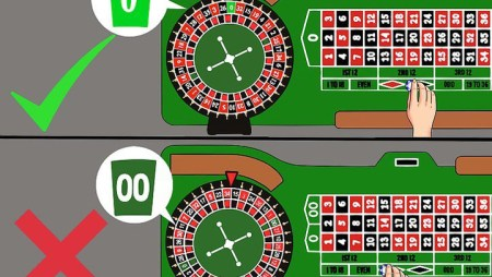 Perfect Guide for Online Roulette Bets