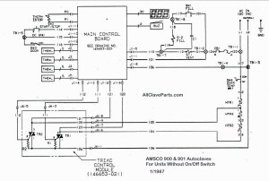 AMSCO 900 Wiring Diagram (WITHOUT ONOFF SWITCH)