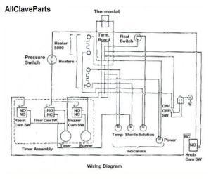Chemiclave 5000 Wiring Diagram