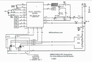 AMSCO 900 Wiring Diagram (WITHOUT ONOFF SWITCH)