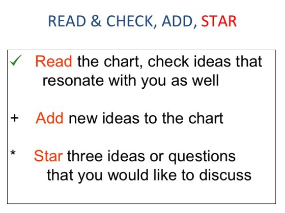 Read, check, star