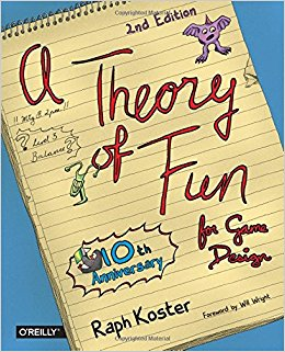 Summary + PDF: A Theory of Fun for Game Design, by Raph Koster