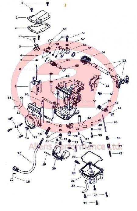 TM28-1 Data Set - Allens Performance Ltd  Allens Performance Ltd