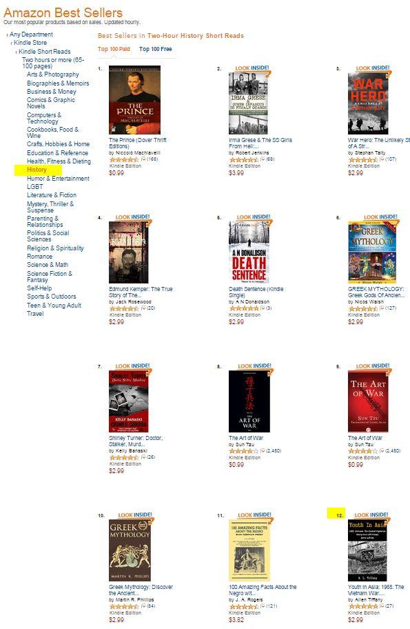 Amazon Bestseller Best Seller History List