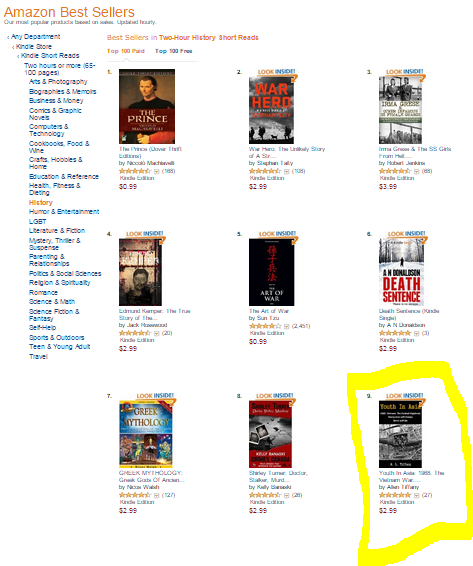Amazons Bestsellers for short history