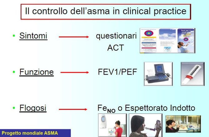 controllo-asma-clinical-practice