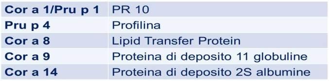 ltp_proteine_deposito