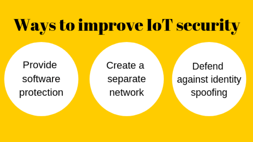 solution of IoT security