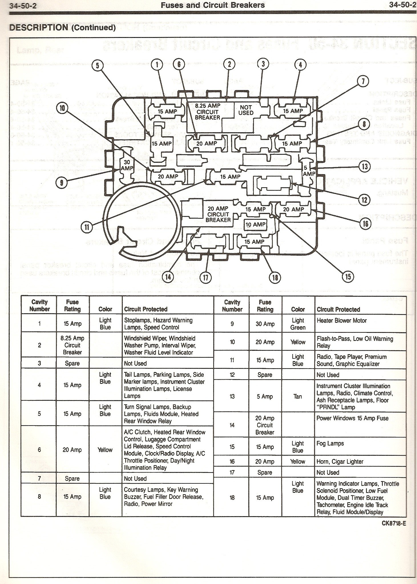 1994 Ford Windstar Fuse Diagram