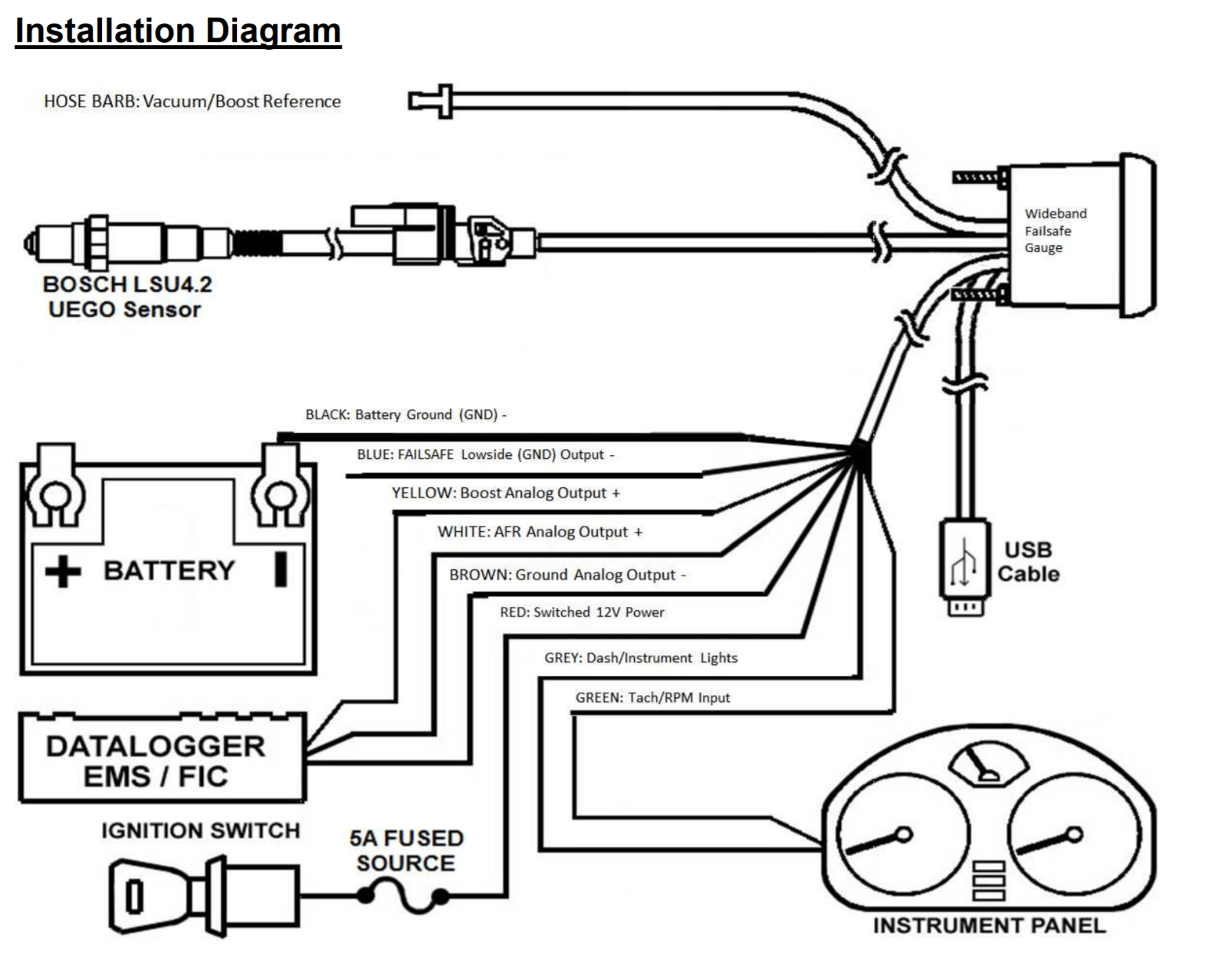 Quick Car Tach Wiring Diagram