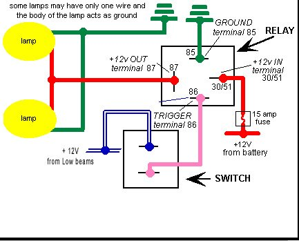wiring diagram for lights on yamaha golf cart the wiring diagram yamaha golf cart jn4 wiring diagram nodasystech wiring diagram
