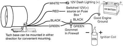 auto gauge tach wiring diagram auto image wiring rpm auto gauge wiring diagram rpm auto wiring diagram schematic on auto gauge tach wiring diagram