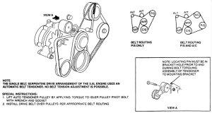 Serpentine belt installation?  Ford Mustang Forum