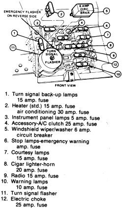 1986 Mustang fuse box diagram  Ford Mustang Forum