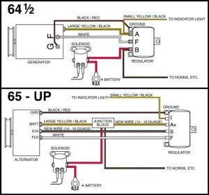 Generator vs Alternator  Ford Mustang Forum
