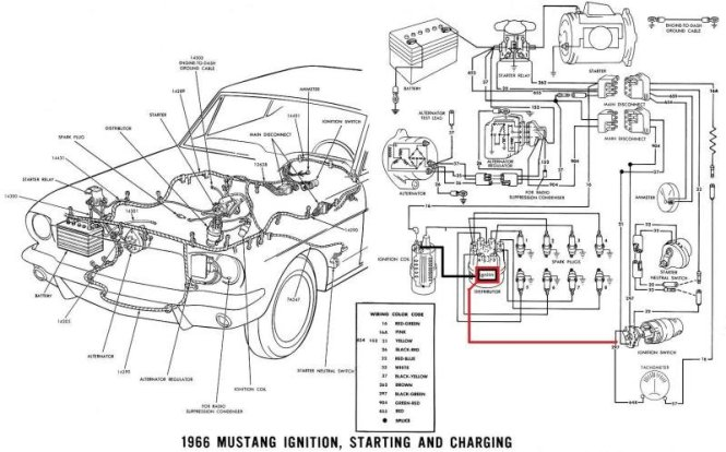 1966 mustang ignition wiring diagram wiring diagrams 1968 mustang wiring diagrams and vacuum schematics average joe