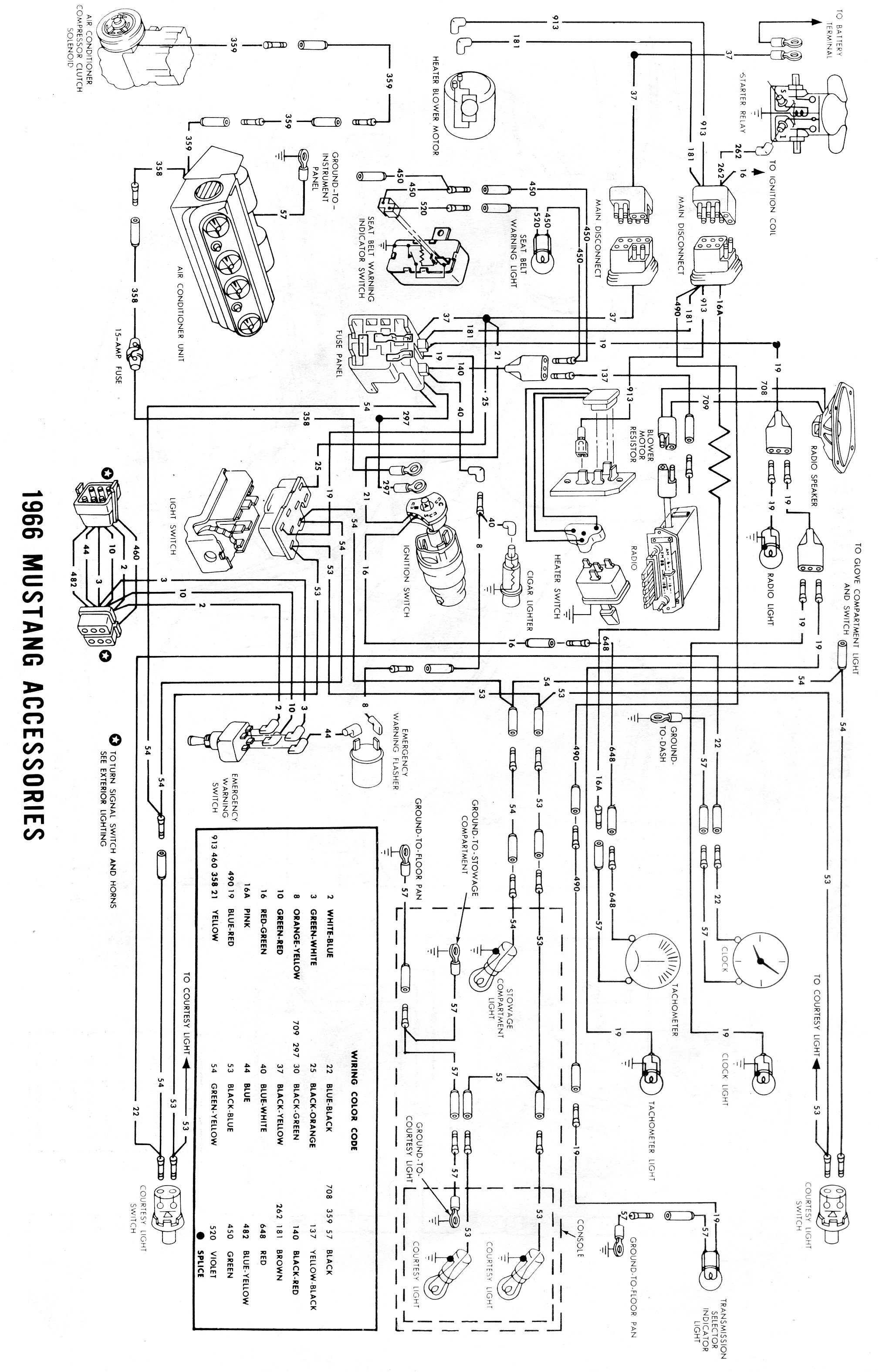1965 ford thunderbird ignition switch wiring diagram
