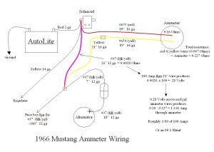 1966 Amp Guage Voltage?  Ford Mustang Forum