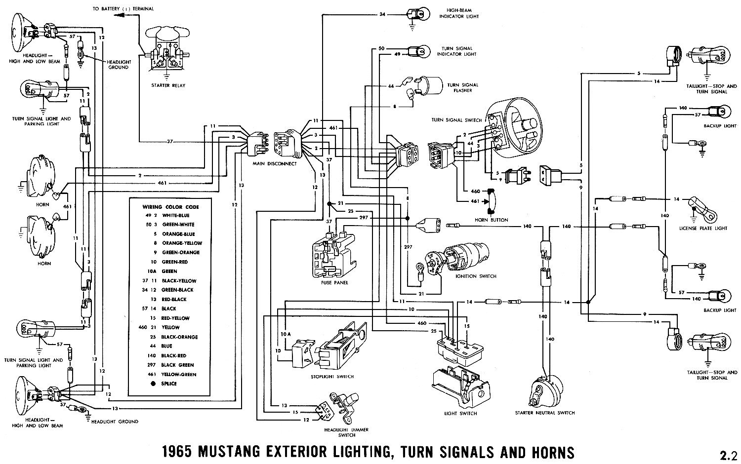 Pontiac Gto Rally Gauge Wiring Diagram