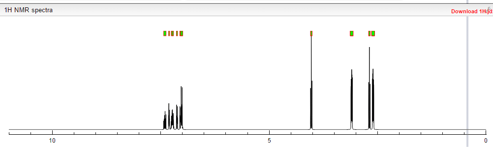 1H NMR DB GRAPH