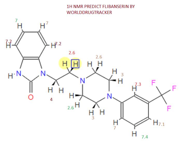 1H NMR DB VAL