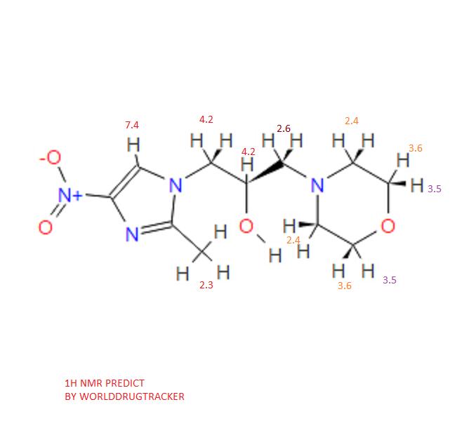 1H NMR VAL