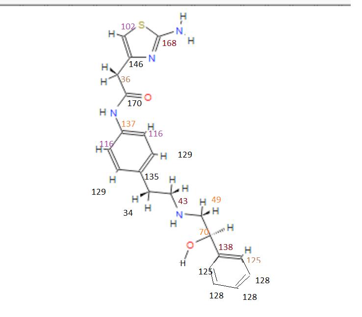 C-NMR NMRDB VAL