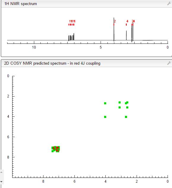 COSY NMR prediction (27)