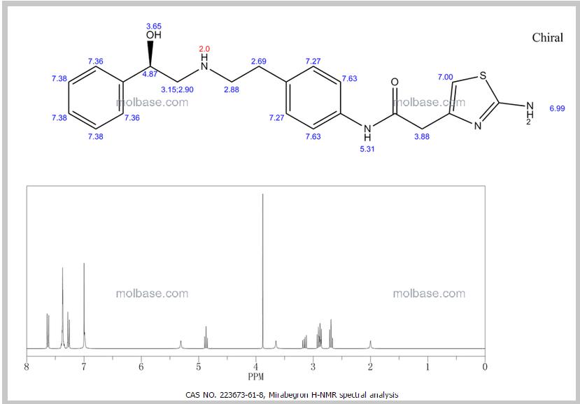 H-NMR MOLBASE