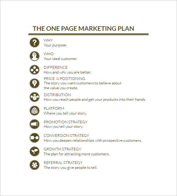 Marketing Plan Templates  Formats Examples And Complete Guide